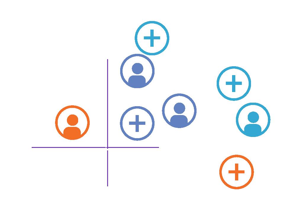 The Predictive Index Design logo