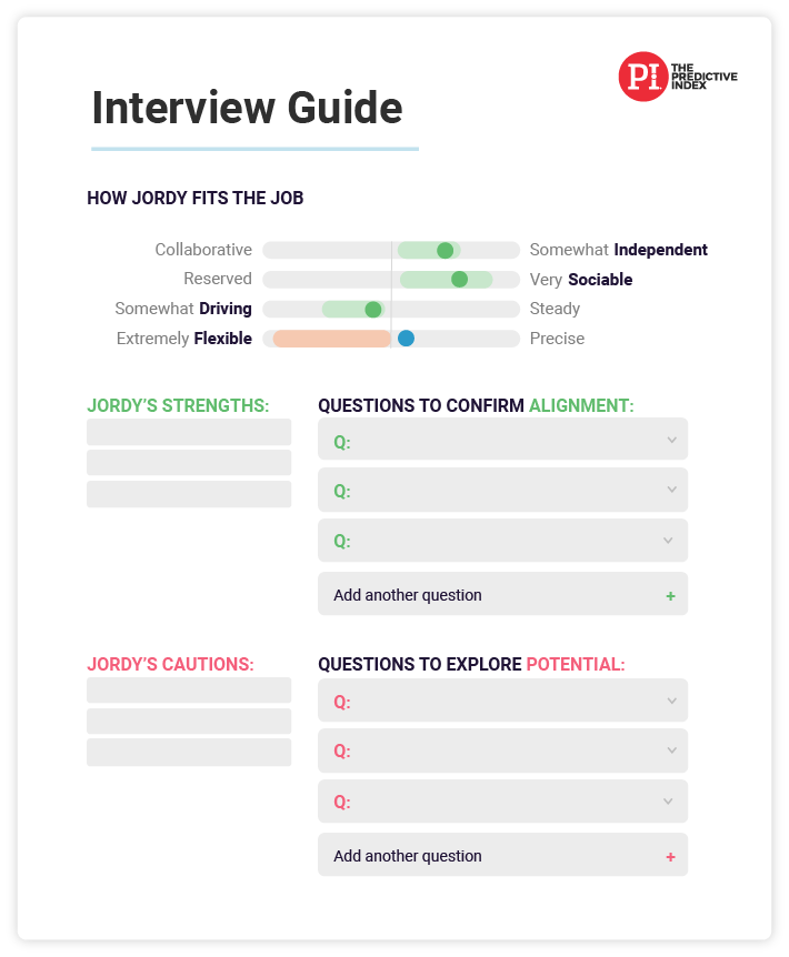 Predictive Index Job Assessment Interview Guide