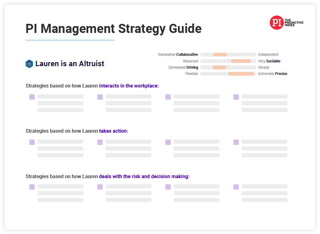 Predictive Index Management Strategy Guide