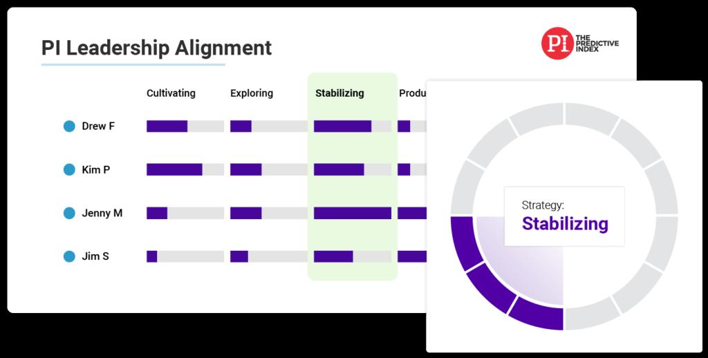 PI Leadership Alignment graphic