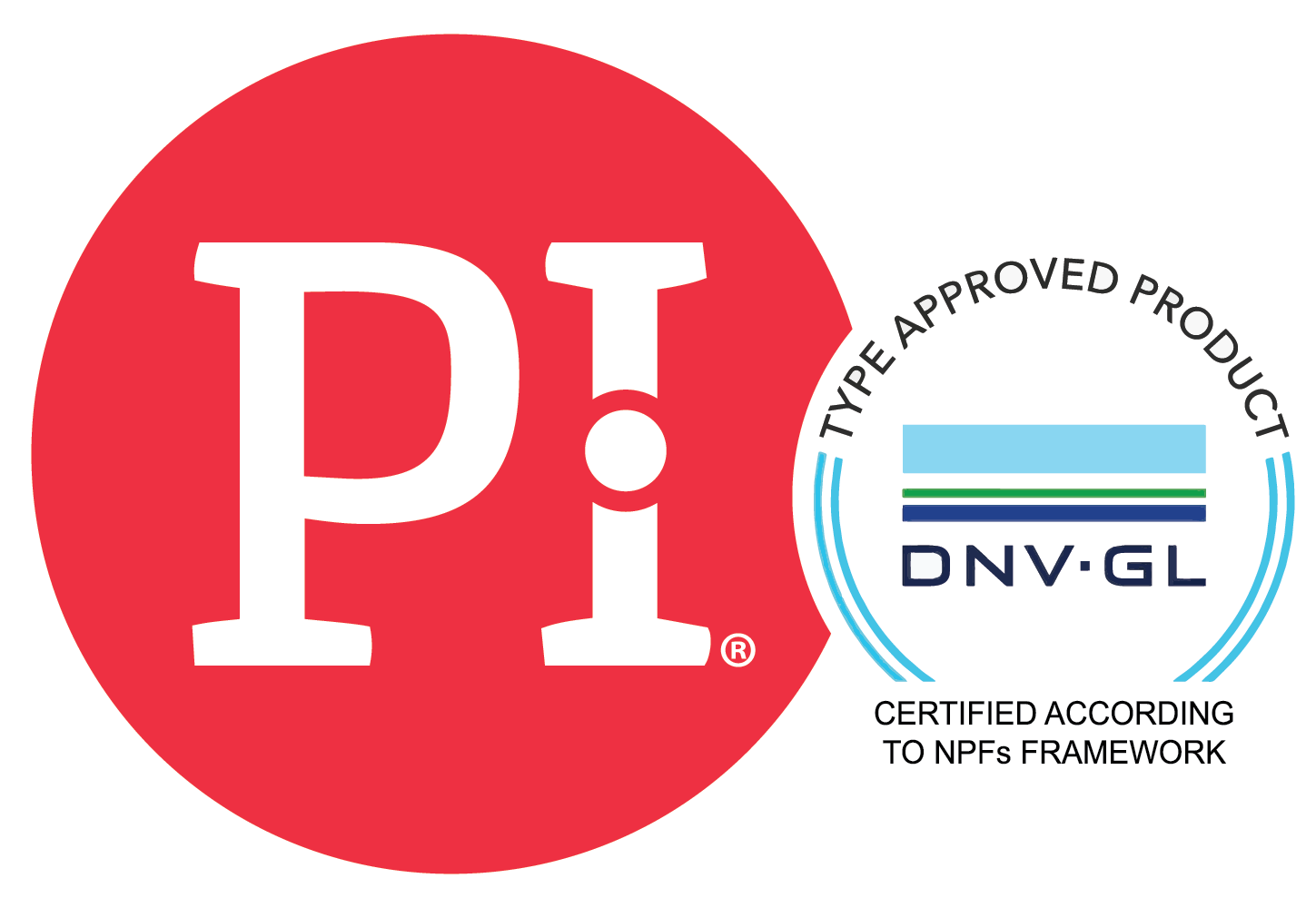 Predictive Index DNV-GL certified