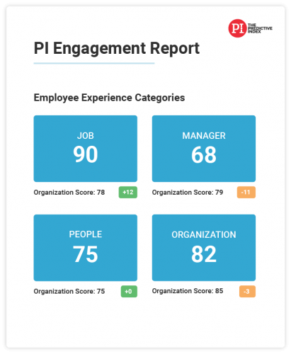 PI engagement report graphic