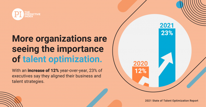Talent Optimization Report Graphic 1