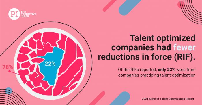 Talent Optimization Report Graphic 2