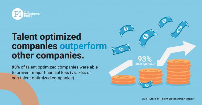 Talent Optimization Report Graphic 3