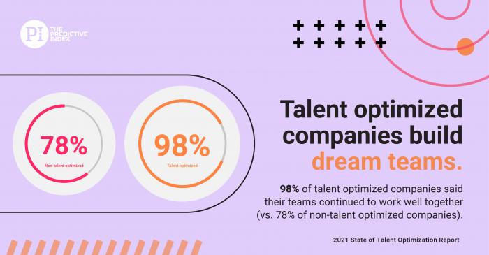 Talent Optimization Report Graphic 5