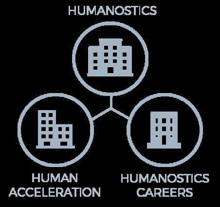 Humanostics Group logo